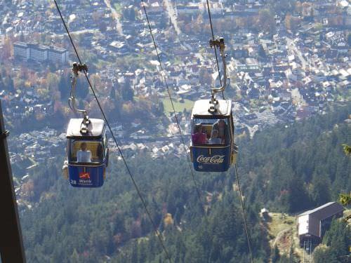 Garmisch-Partenkirchen: DeutschlandsTop-Wintersportregion dauerhaft ohne Olympia