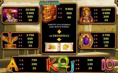 Supergaminator: Das Online Casino mit den beliebtesten Novoline Spielen