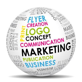 Bild 1: Werbung und andere wichtige Maßnahmen für den Erfolg